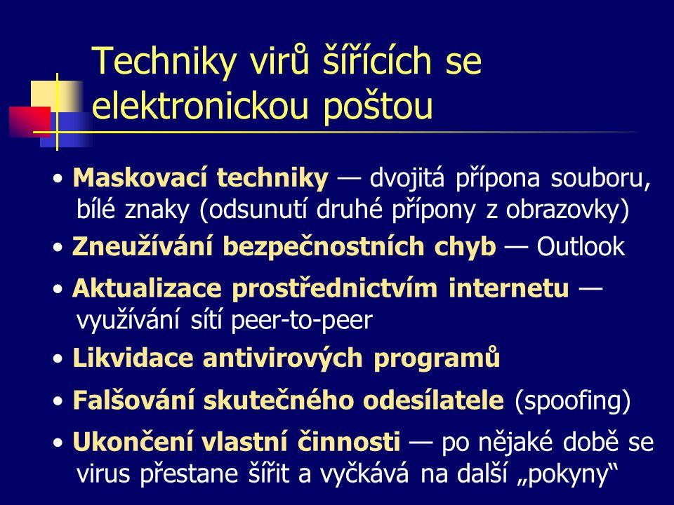 Techniky virů šířících se elektronickou poštou