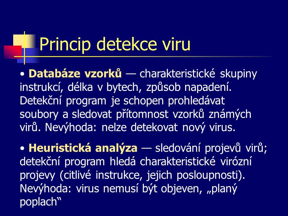 Princip detekce viru