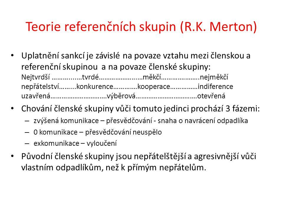 Teorie referenčních skupin (R.K. Merton)