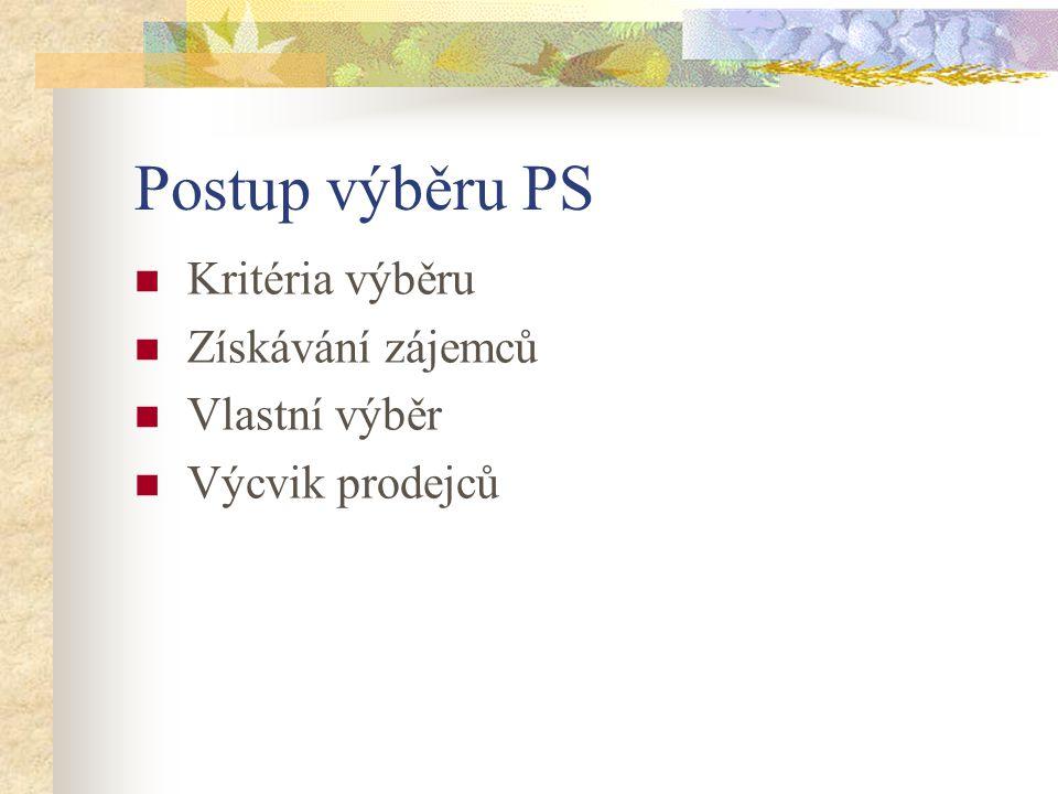 Postup výběru PS Kritéria výběru Získávání zájemců Vlastní výběr
