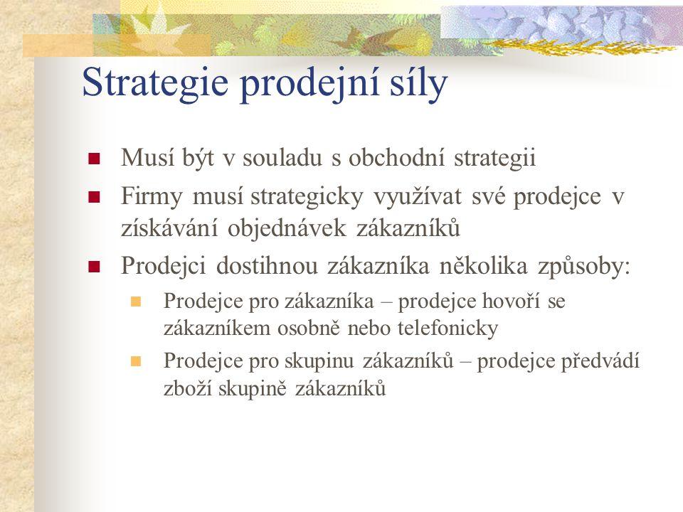 Strategie prodejní síly