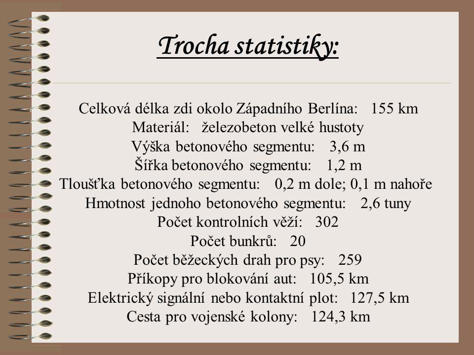 Trocha statistiky: Celková délka zdi okolo Západního Berlína: 155 km