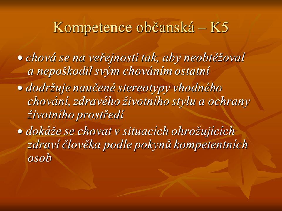 Kompetence občanská – K5