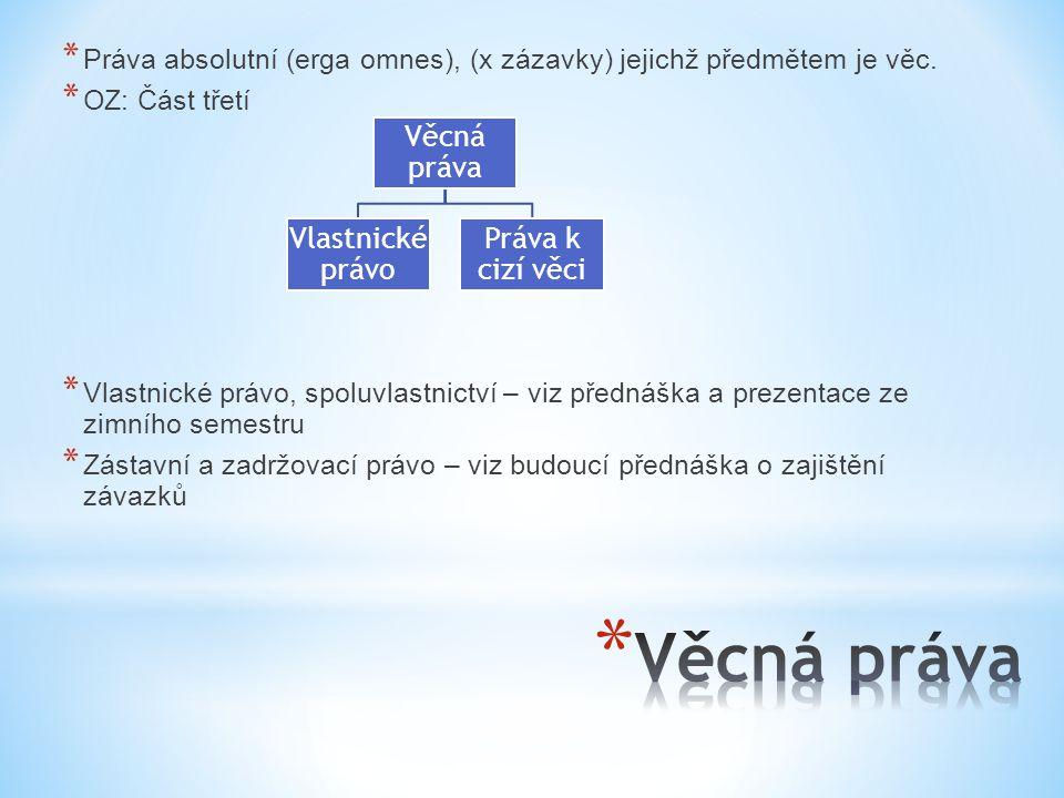 Práva absolutní (erga omnes), (x zázavky) jejichž předmětem je věc.