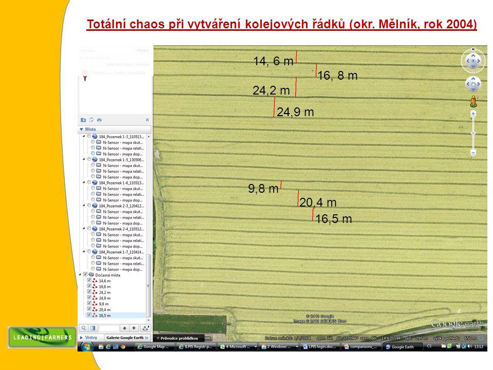 Totální chaos při vytváření kolejových řádků (okr. Mělník, rok 2004)