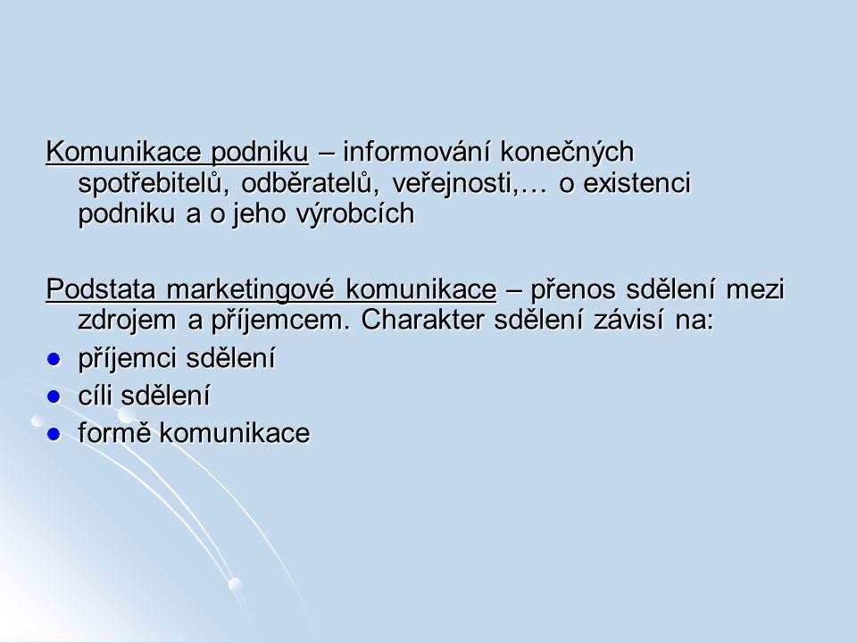 Komunikace podniku – informování konečných spotřebitelů, odběratelů, veřejnosti,… o existenci podniku a o jeho výrobcích