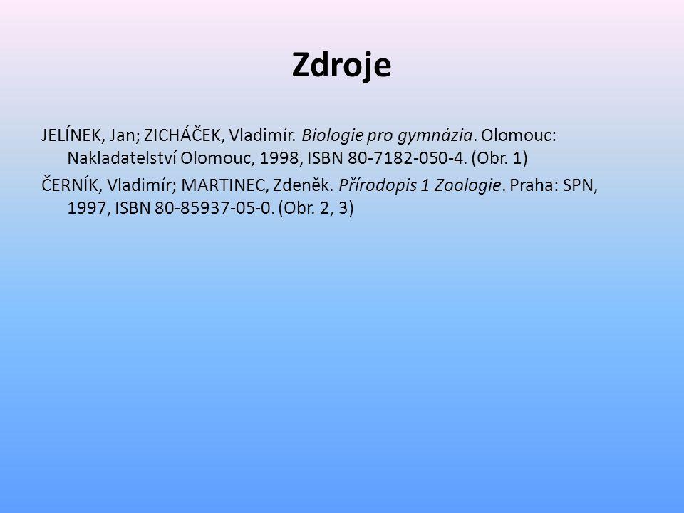 Zdroje JELÍNEK, Jan; ZICHÁČEK, Vladimír. Biologie pro gymnázia. Olomouc: Nakladatelství Olomouc, 1998, ISBN 80-7182-050-4. (Obr. 1)