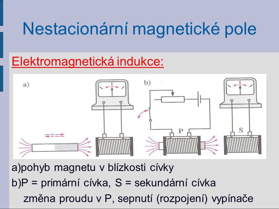 Nestacionární magnetické pole