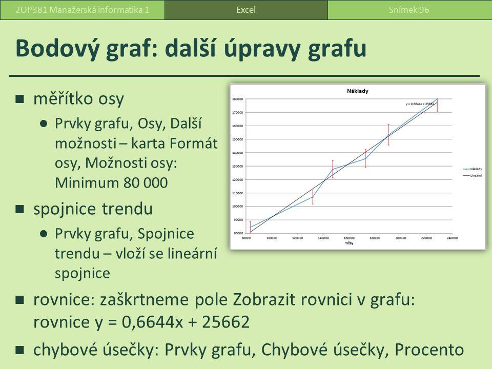 Bodový graf: další úpravy grafu