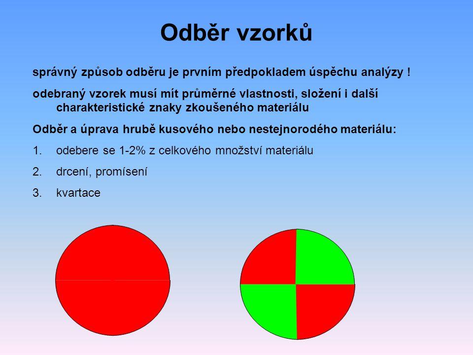 Odběr vzorků správný způsob odběru je prvním předpokladem úspěchu analýzy !