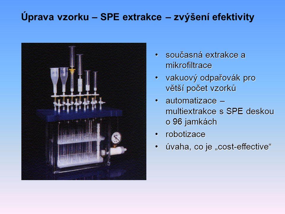 Úprava vzorku – SPE extrakce – zvýšení efektivity