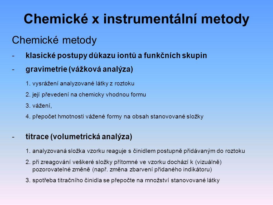 Chemické x instrumentální metody