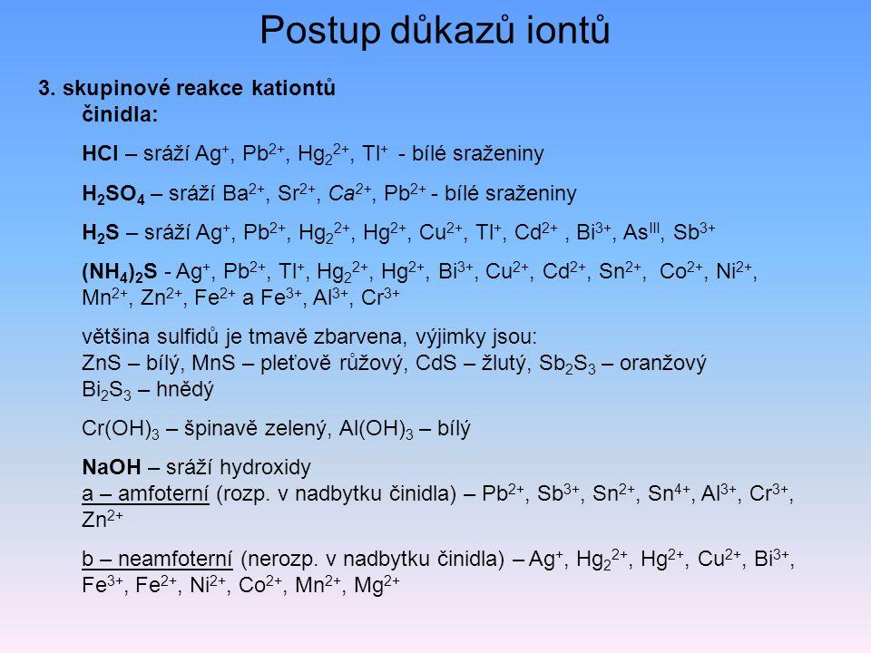 Postup důkazů iontů 3. skupinové reakce kationtů činidla: