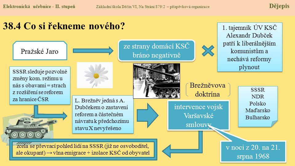 38.4 Co si řekneme nového ze strany domácí KSČ bráno negativně