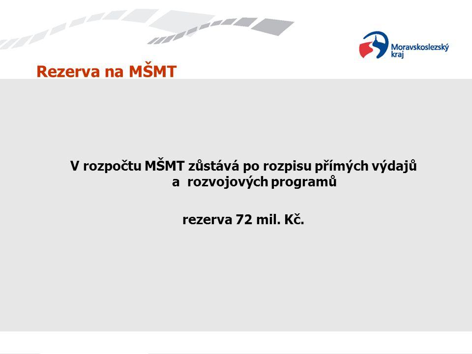 Rezerva na MŠMT V rozpočtu MŠMT zůstává po rozpisu přímých výdajů a rozvojových programů. rezerva 72 mil. Kč.