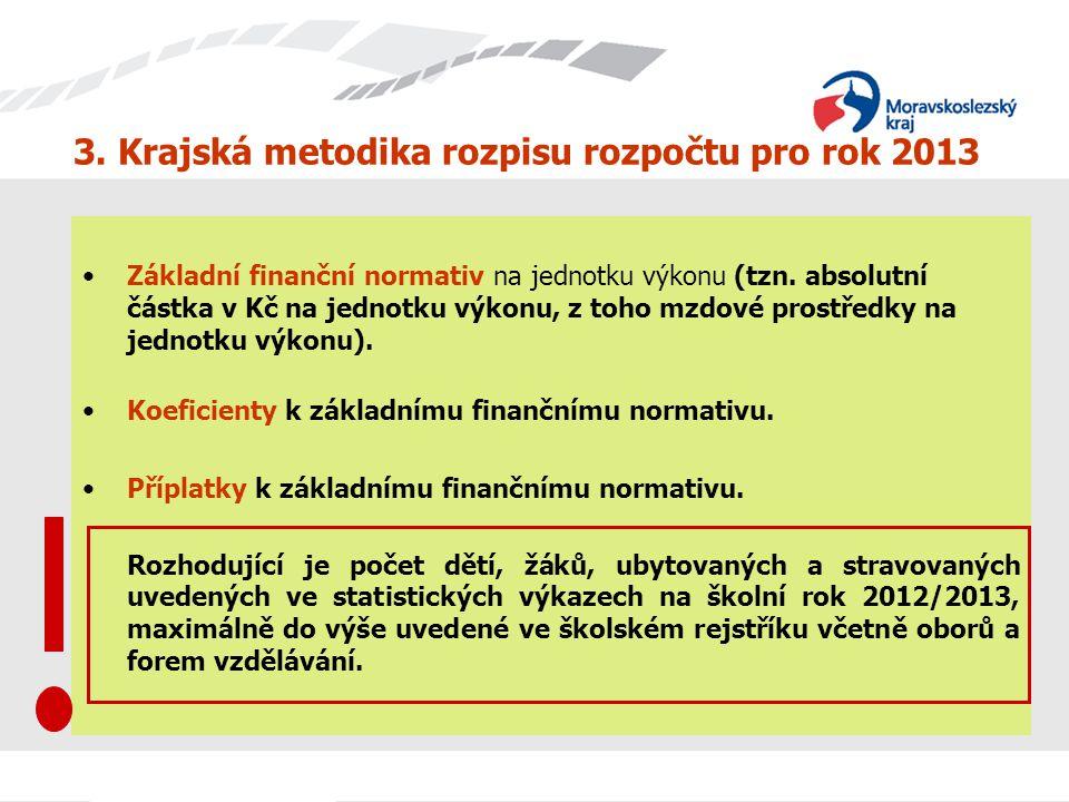 3. Krajská metodika rozpisu rozpočtu pro rok 2013