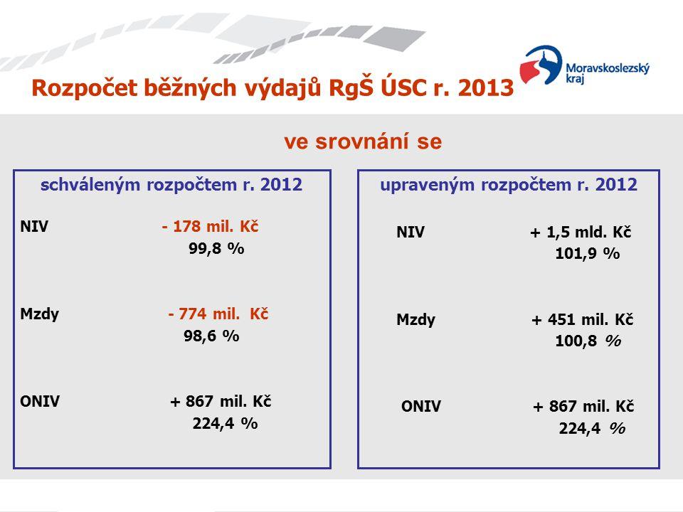 Rozpočet běžných výdajů RgŠ ÚSC r. 2013