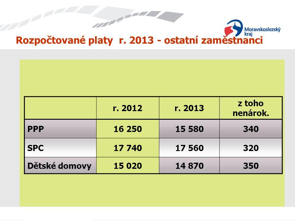 Rozpočtované platy r. 2013 - ostatní zaměstnanci