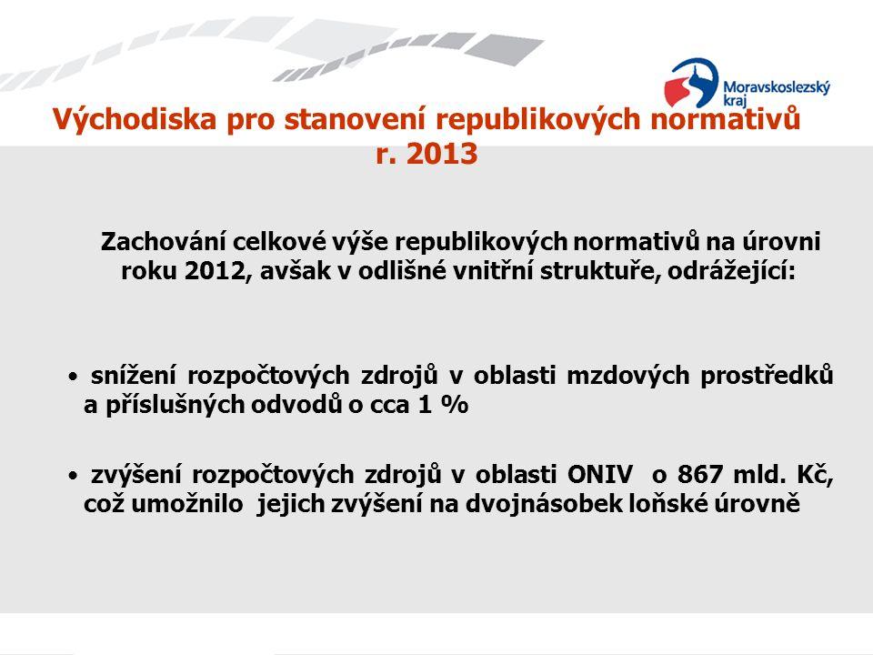 Východiska pro stanovení republikových normativů r. 2013