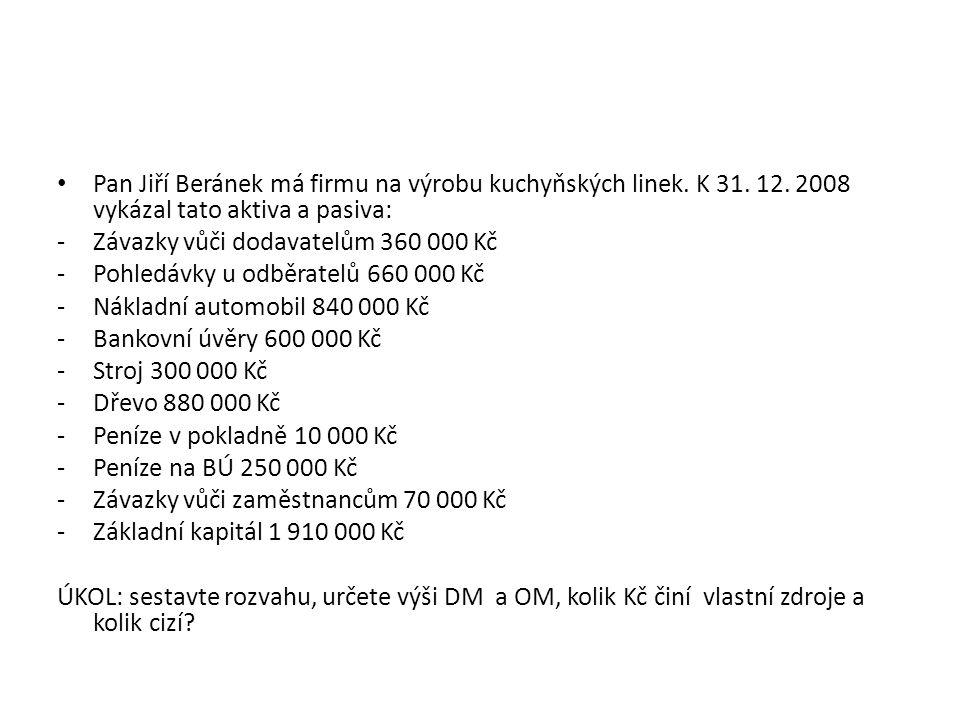 Pan Jiří Beránek má firmu na výrobu kuchyňských linek. K 31. 12