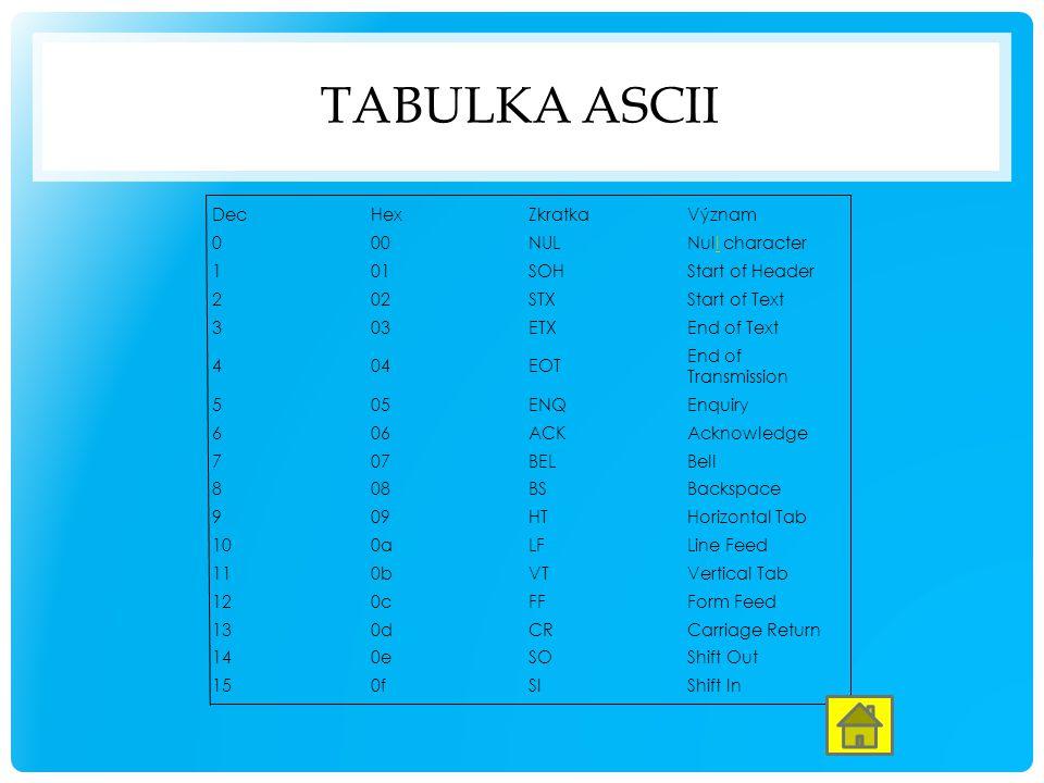 Tabulka ASCII Dec Hex Zkratka Význam 00 NUL Null character 1 01 SOH