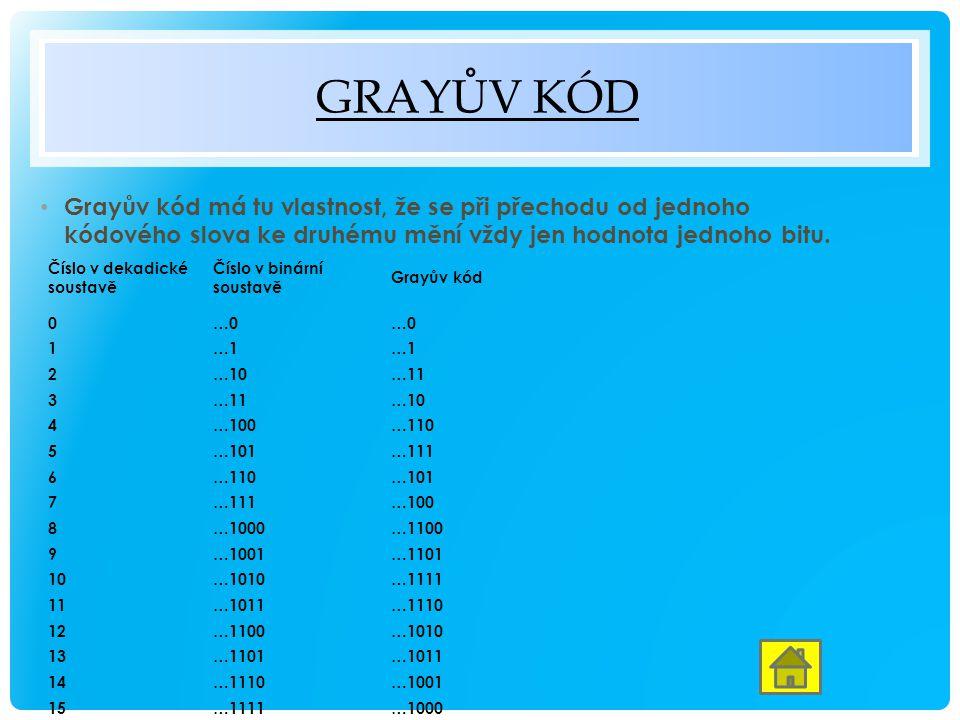 Grayův kód Grayův kód má tu vlastnost, že se při přechodu od jednoho kódového slova ke druhému mění vždy jen hodnota jednoho bitu.