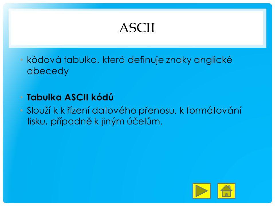ASCII kódová tabulka, která definuje znaky anglické abecedy