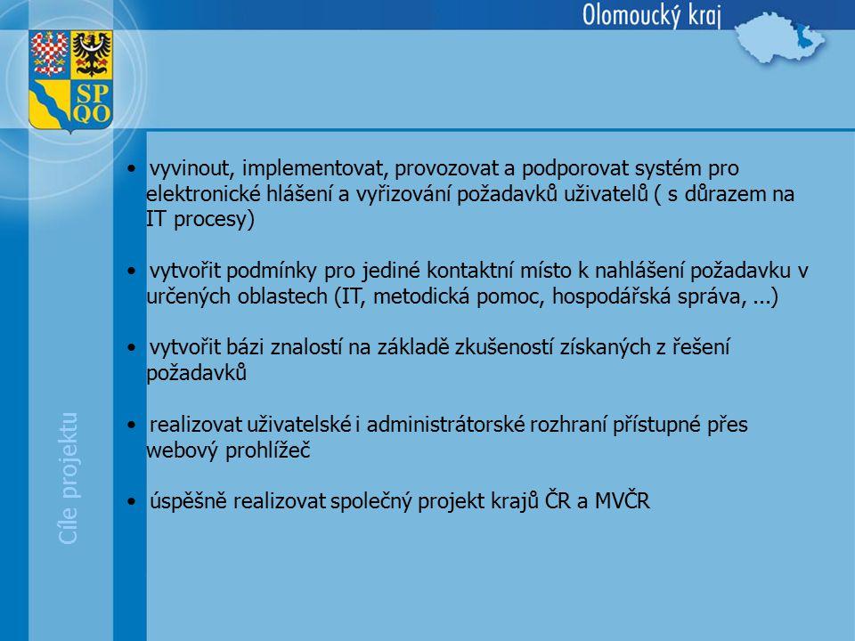 vyvinout, implementovat, provozovat a podporovat systém pro
