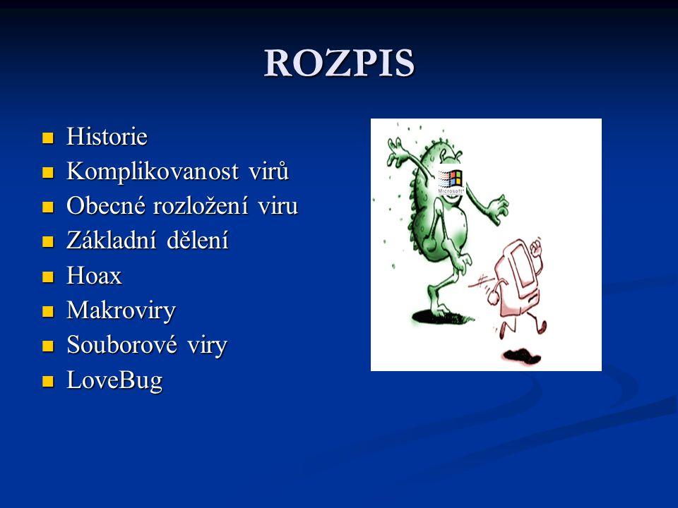 ROZPIS Historie Komplikovanost virů Obecné rozložení viru