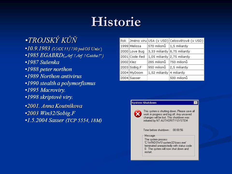 Historie TROJSKÝ KŮŇ 10.9.1983 (VAX 11/750 pod OS Unix )