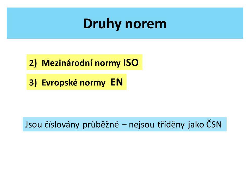 Druhy norem 2) Mezinárodní normy ISO 3) Evropské normy EN