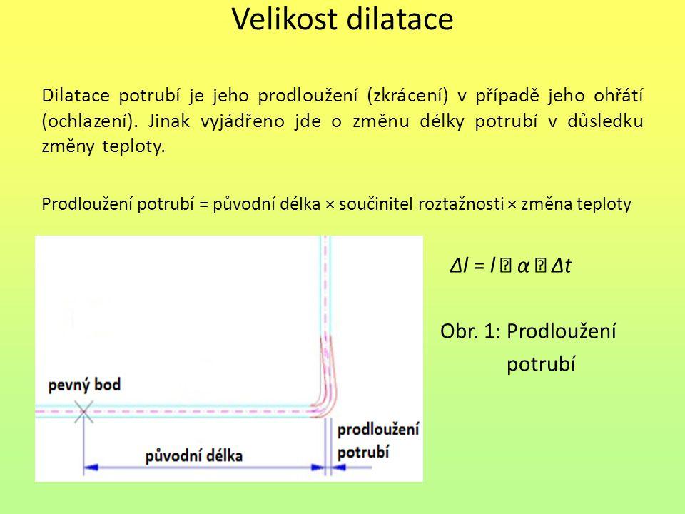 Velikost dilatace Δl = l ‧ α ‧ Δt Obr. 1: Prodloužení potrubí