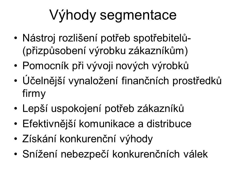 Výhody segmentace Nástroj rozlišení potřeb spotřebitelů- (přizpůsobení výrobku zákazníkům) Pomocník při vývoji nových výrobků.