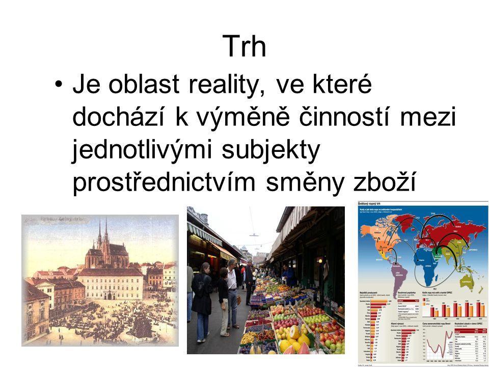 Trh Je oblast reality, ve které dochází k výměně činností mezi jednotlivými subjekty prostřednictvím směny zboží.