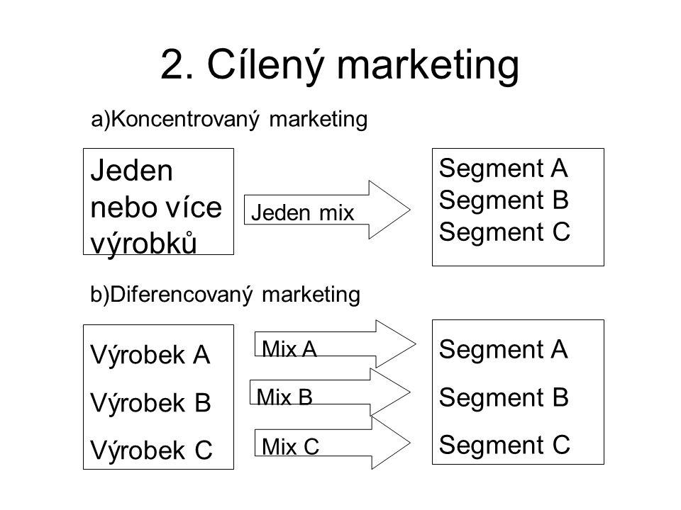 2. Cílený marketing Jeden nebo více výrobků Segment A Segment B