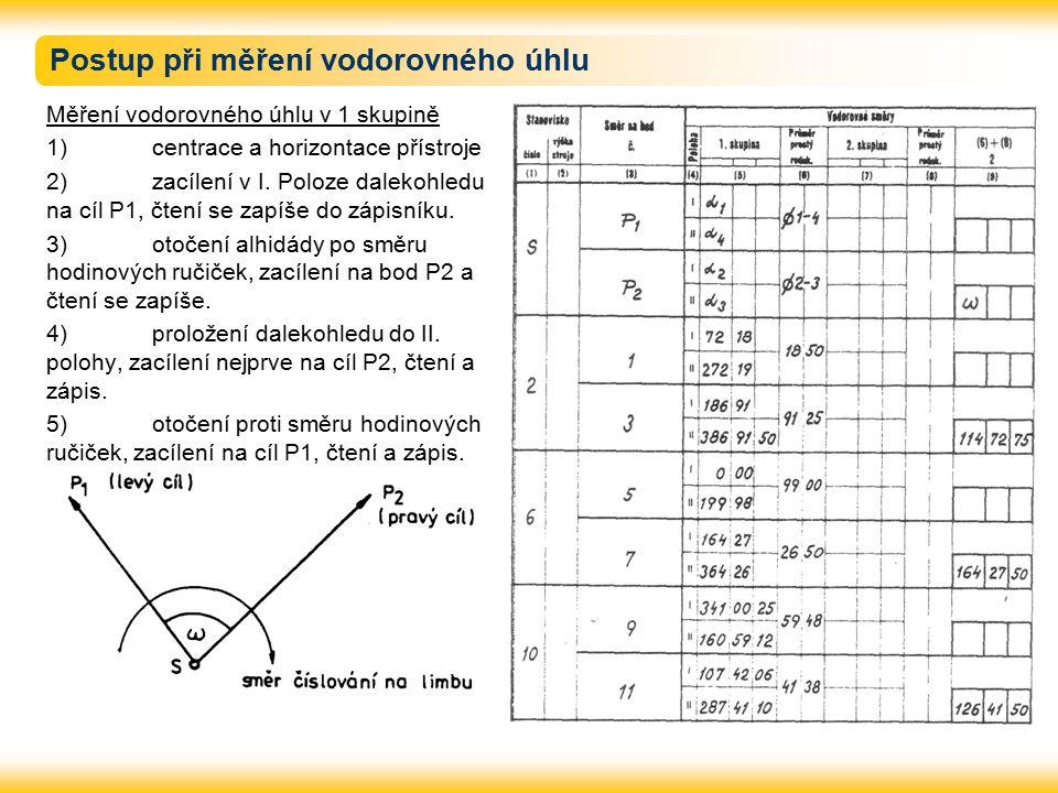 Postup při měření vodorovného úhlu