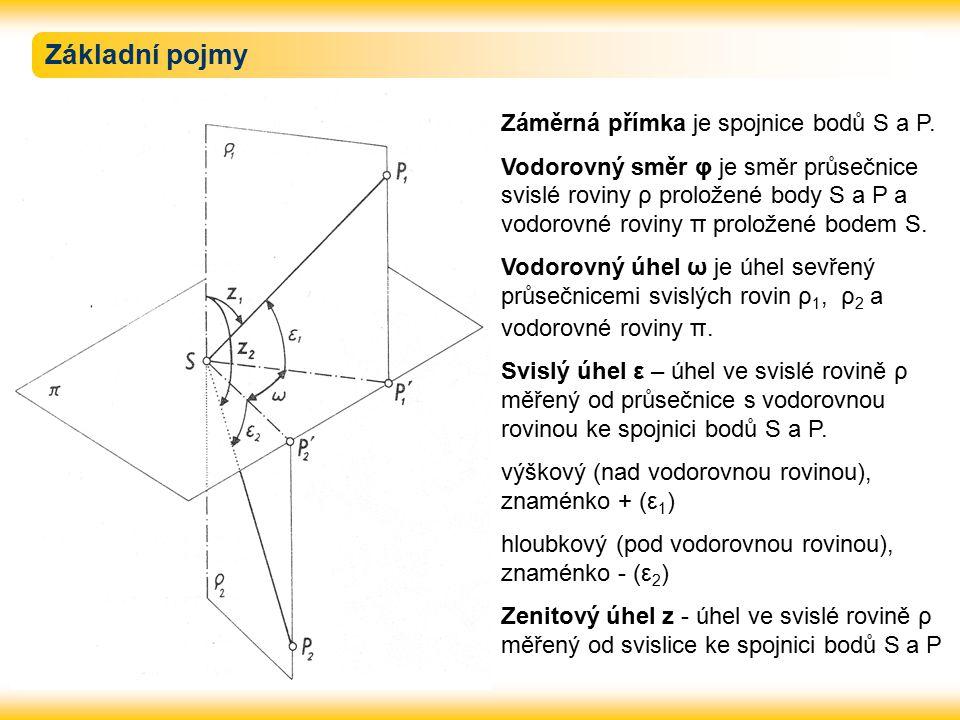 Základní pojmy Záměrná přímka je spojnice bodů S a P.