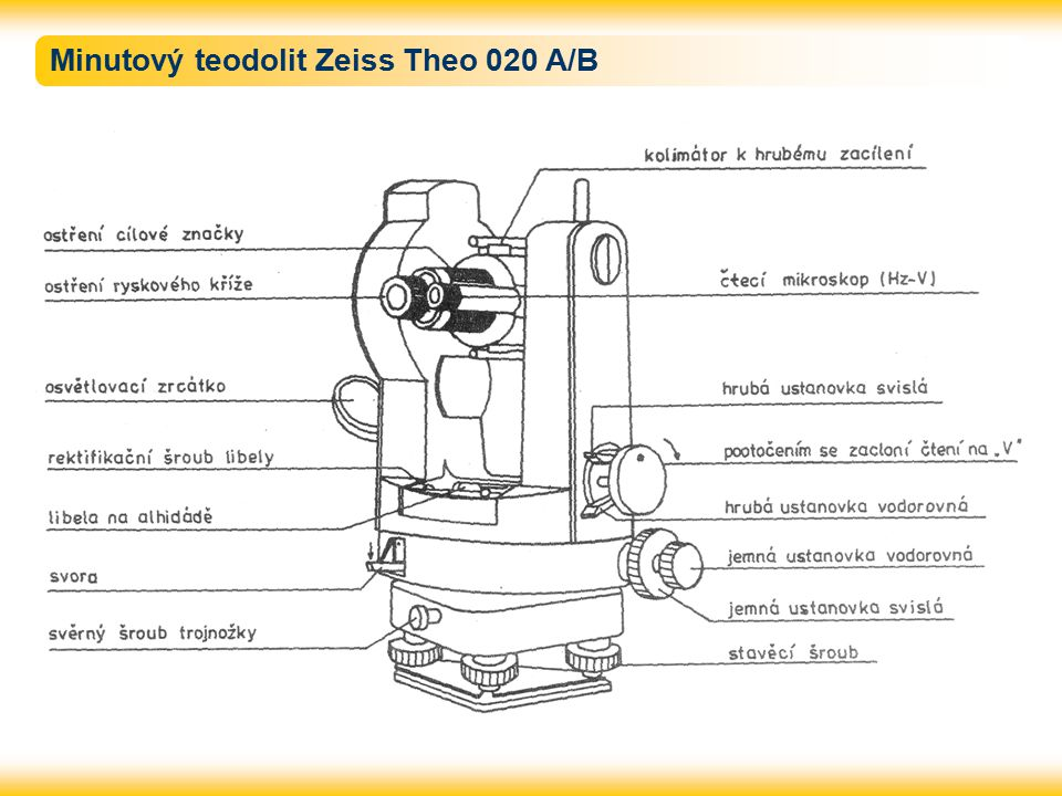 Minutový teodolit Zeiss Theo 020 A/B
