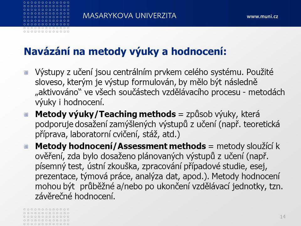 Navázání na metody výuky a hodnocení: