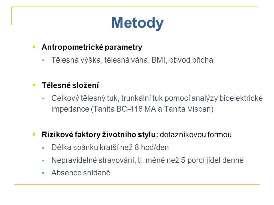 Metody Antropometrické parametry