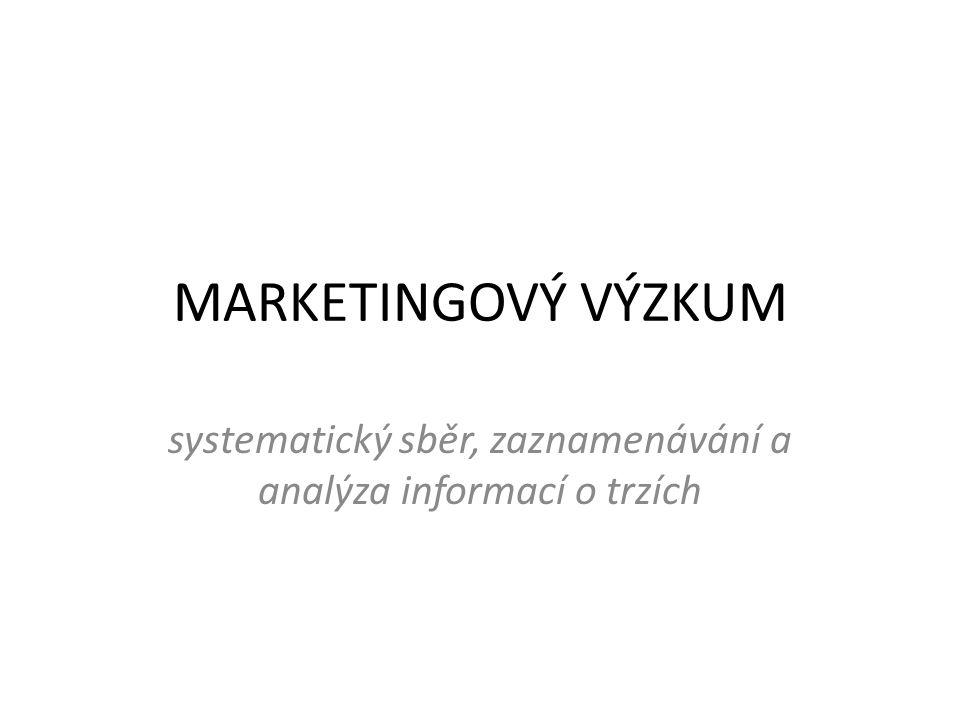 systematický sběr, zaznamenávání a analýza informací o trzích