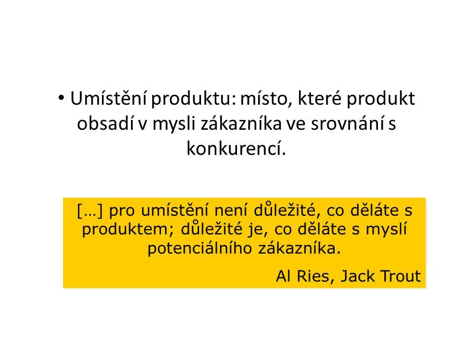 Umístění produktu: místo, které produkt obsadí v mysli zákazníka ve srovnání s konkurencí.