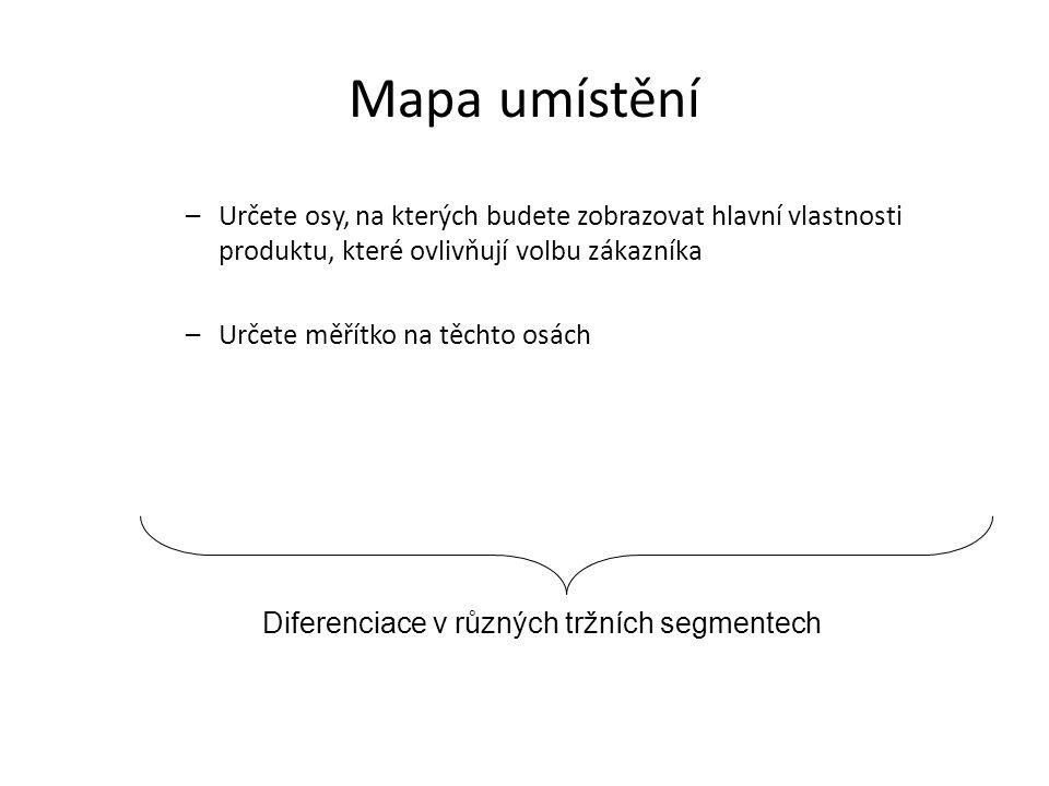 Diferenciace v různých tržních segmentech