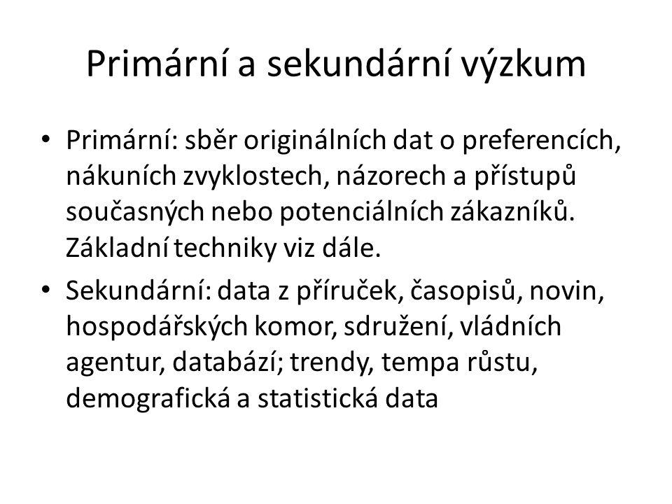 Primární a sekundární výzkum