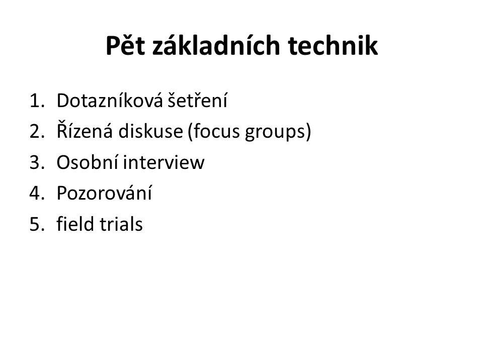 Pět základních technik