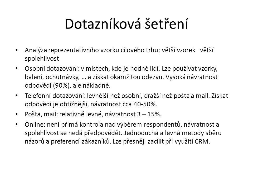 Dotazníková šetření Analýza reprezentativního vzorku cílového trhu; větší vzorek větší spolehlivost.
