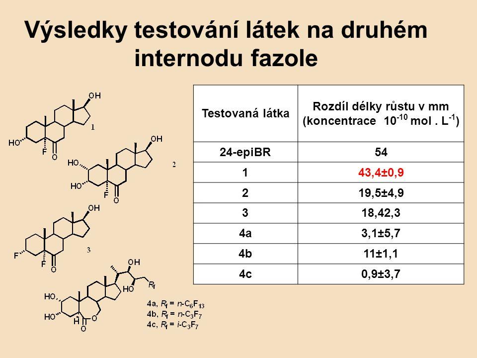 Výsledky testování látek na druhém internodu fazole