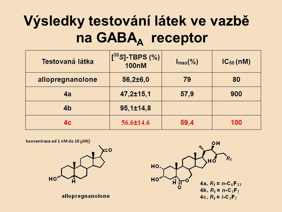 Výsledky testování látek ve vazbě na GABAA receptor
