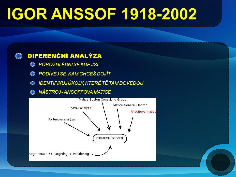IGOR ANSSOF 1918-2002 DIFERENČNÍ ANALÝZA POROZHLÉDNI SE KDE JSI