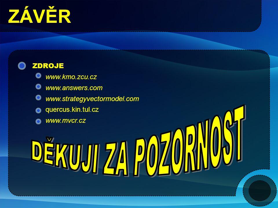 ZÁVĚR DĚKUJI ZA POZORNOST ZDROJE www.kmo.zcu.cz www.answers.com